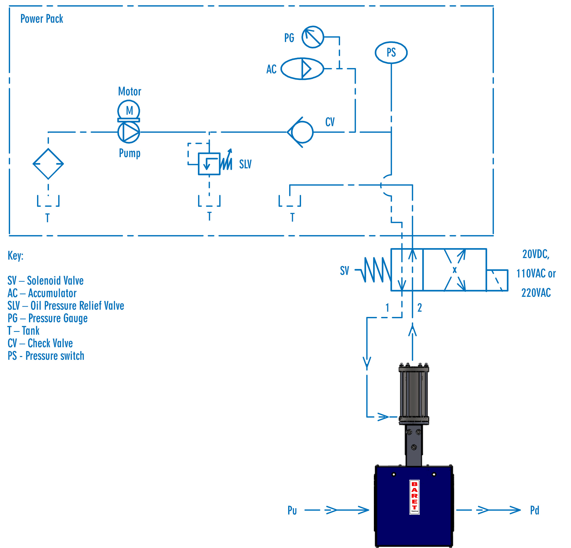 LFC 22 Pinch Type Surge Prevention Valve System Diagram2